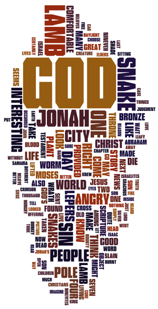 Wordle Wordcloud for This Blog as of Sept. 20, 2011.